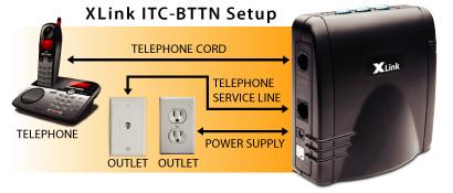 Review - Xlink Bluetooth Gateway BTTN