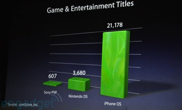 Where the HECK Did All of Those PSP Games Come From?