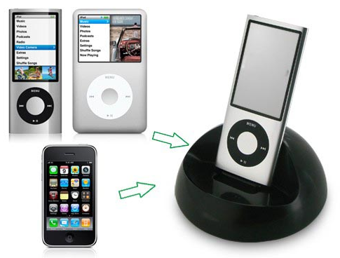 GearDiary Review:  Universal iPhone/iPod Cradle from USBFever.com