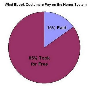 Is the Honor System a Failure for Books?