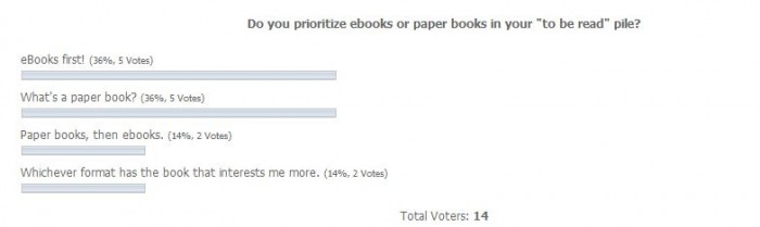 GearDiary Who Needs an eBook Editor?
