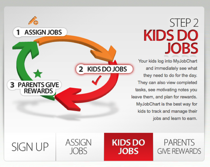 GearDiary MyJobChart Web Site Review:  A Fun Way To Track Kids' Chores