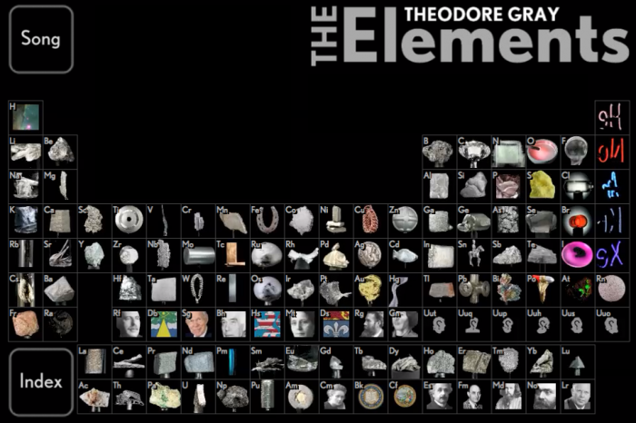 GearDiary iPhone App Review:  The Elements, by Theodore Gray, Adapted for the iPhone 4 by TouchPress