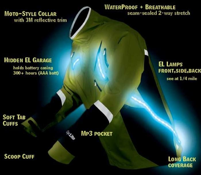 Tech Clothing Fitness Fashion