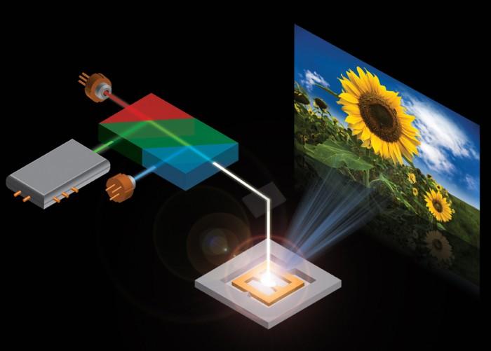 Лазерные проекторы своими руками