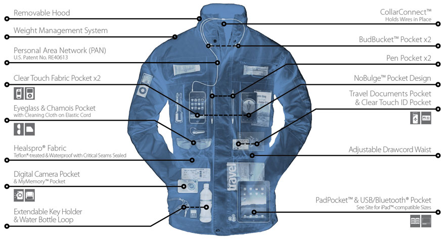 GearDiary Gear Review: SCOTTeVEST / SeV Expedition 37 Pocket Jacket
