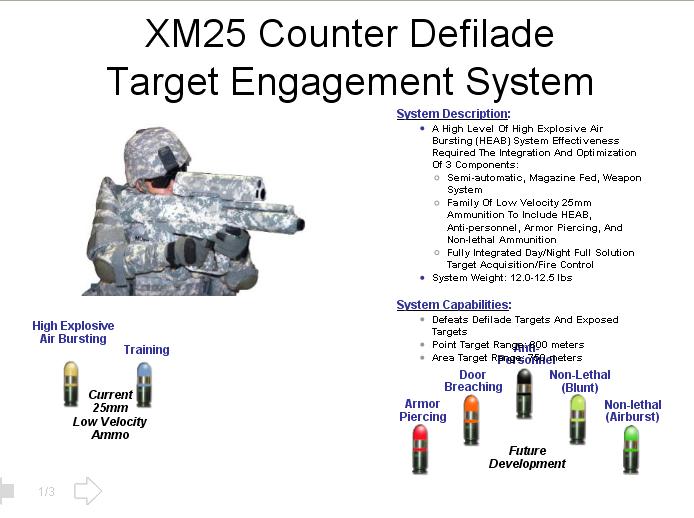 xm25.CDTES