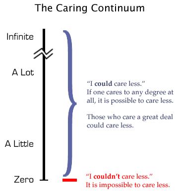 Caring Continuum
