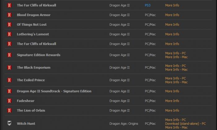 Dragon Age DLC