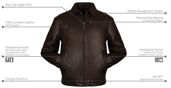 GearDiary SCOTTEVEST SeV XAE - 10th Anniversary Edition Leather Jacket Review