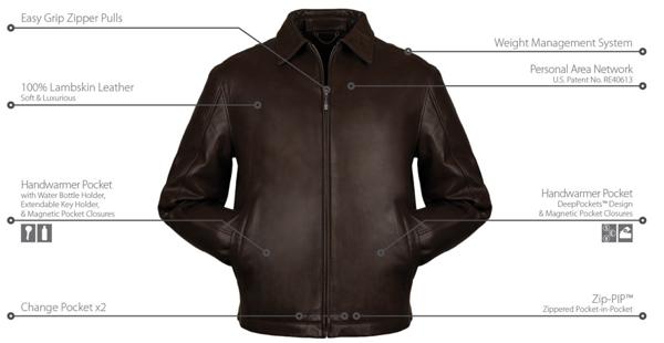 Tech Clothing Fashion   Tech Clothing Fashion