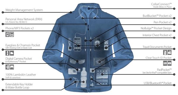 Tech Clothing Fashion   Tech Clothing Fashion   Tech Clothing Fashion