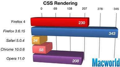 ff4_css_render-231279