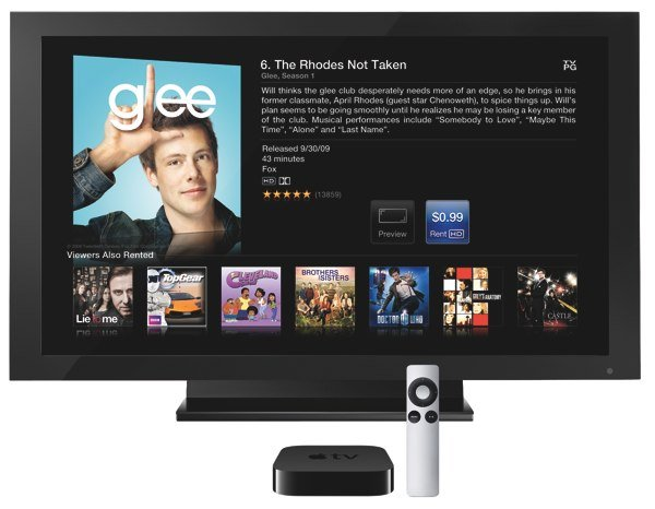 Wait ... Apple TV Is More Popular Than Roku?