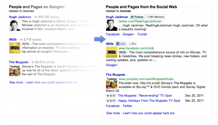 Google 'Don't Be Evil' Tool - See For Yourself How A Monopoly Chooses For You
