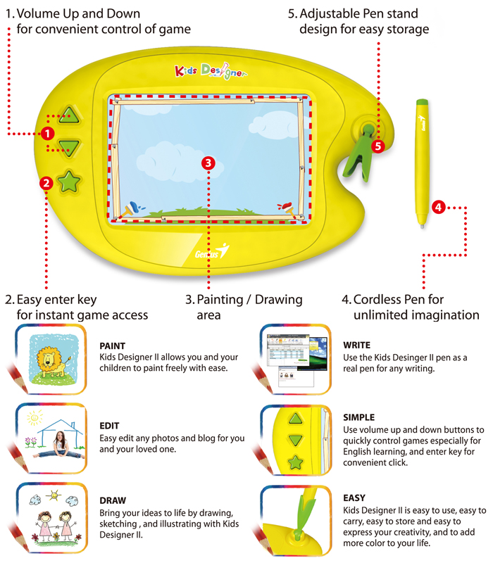 GearDiary Encourage a Child's Creativity with the Kids Designer II Learning Graphics Tablet