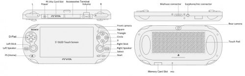 PlayStation Vita Game System Review