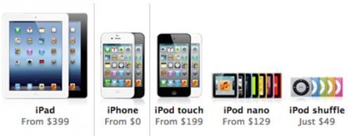 iPad Apple   iPad Apple