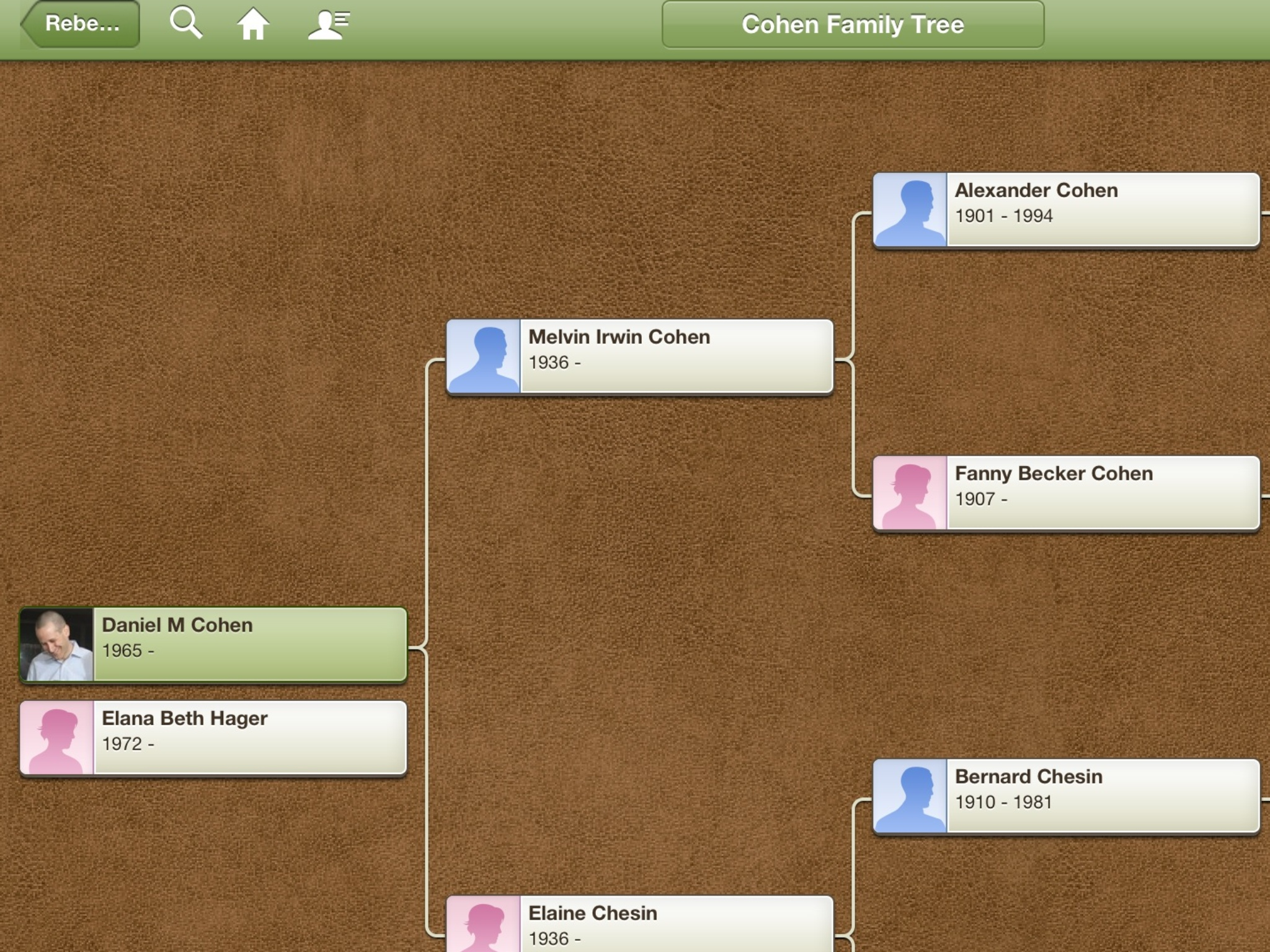 iPad Apps Genealogy