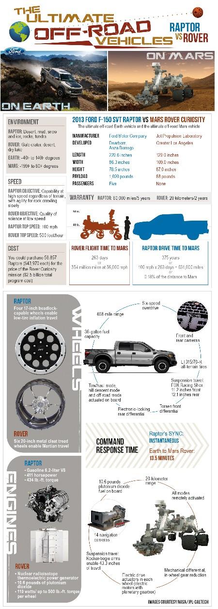 Trucks Ford Cars   Trucks Ford Cars
