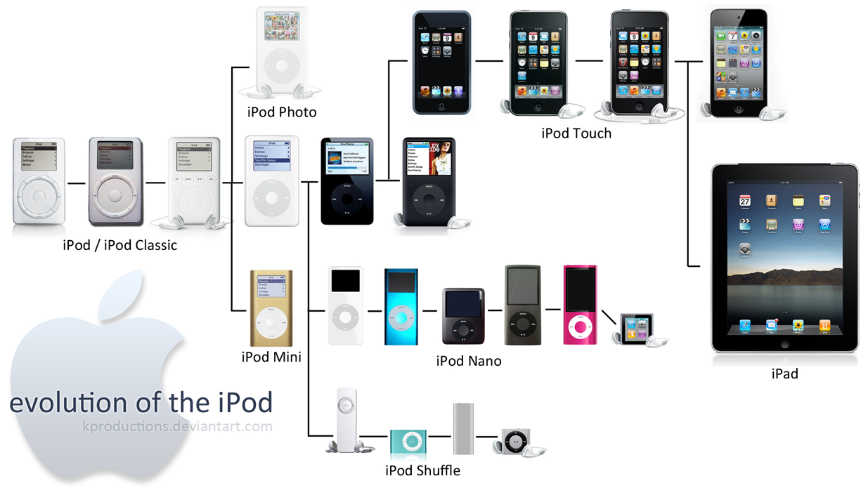 Microsoft Surface iPod and Touch Devices Audio Visual Gear