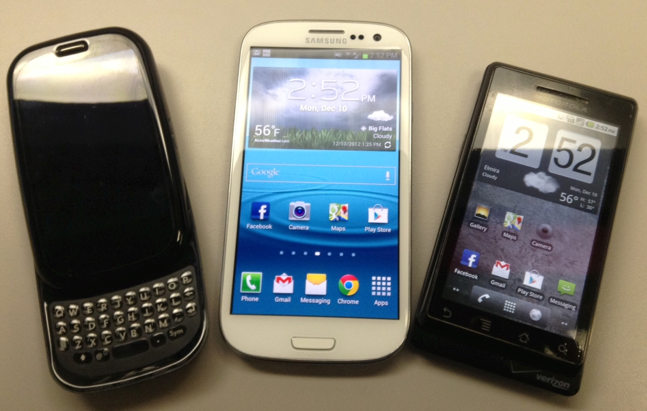 Rapidly Advancing Smartphone Technology Makes It Hard to Go Back