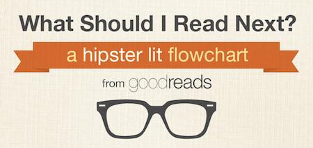 hipster-flowchart Header
