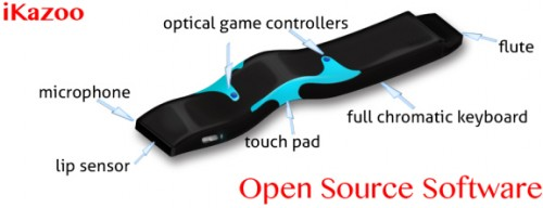 Ogaco Gadgets Introduces the iKazoo