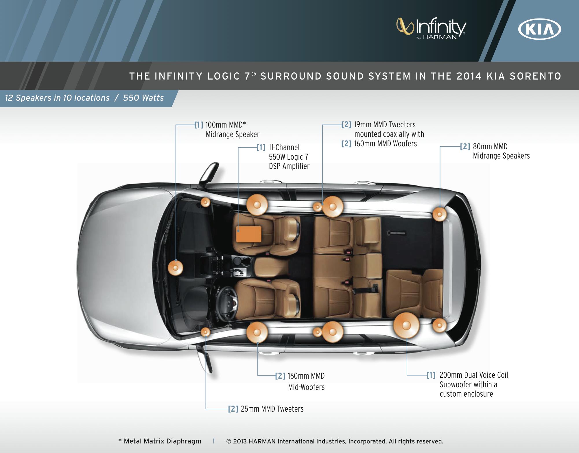 Geardiary 2017 Kia Soo Test Drive Mid Size Suv Loaded With Luxuries