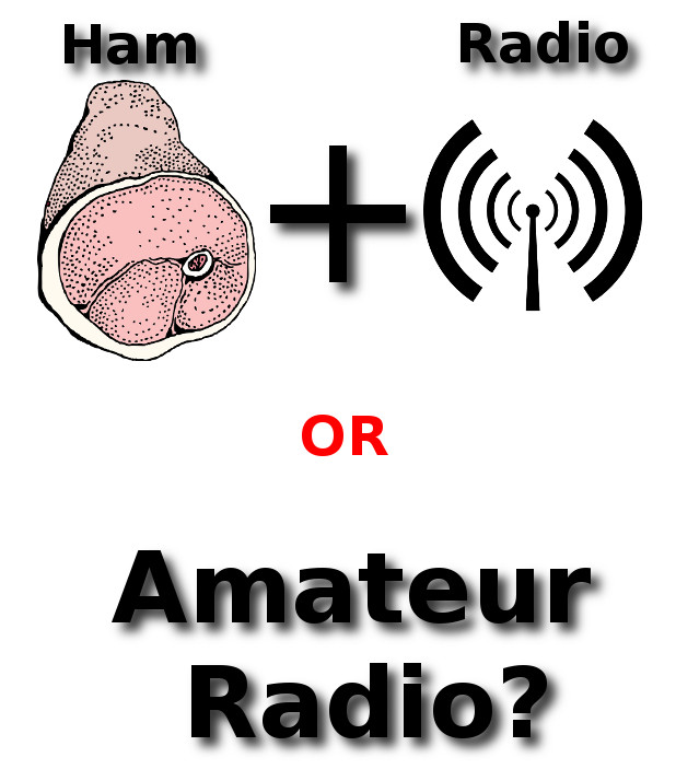 GearDiary The Origin of the Term 'Ham Radio'