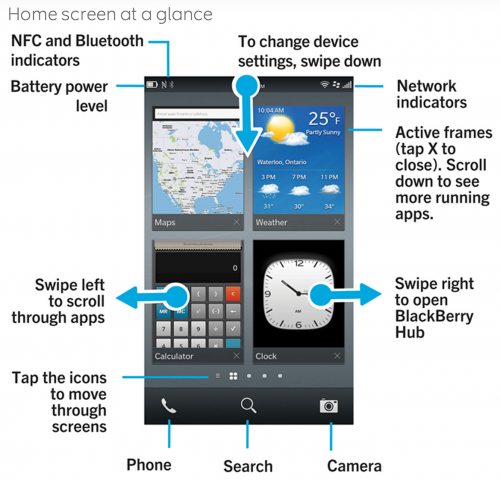 Master the BlackBerry Z10 touch interface!