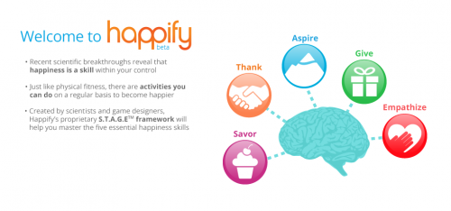 Happify About