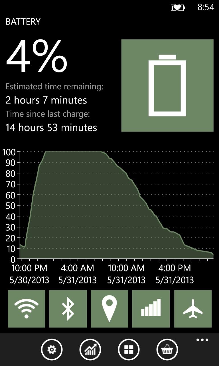 Windows Phone Apps Power Gear