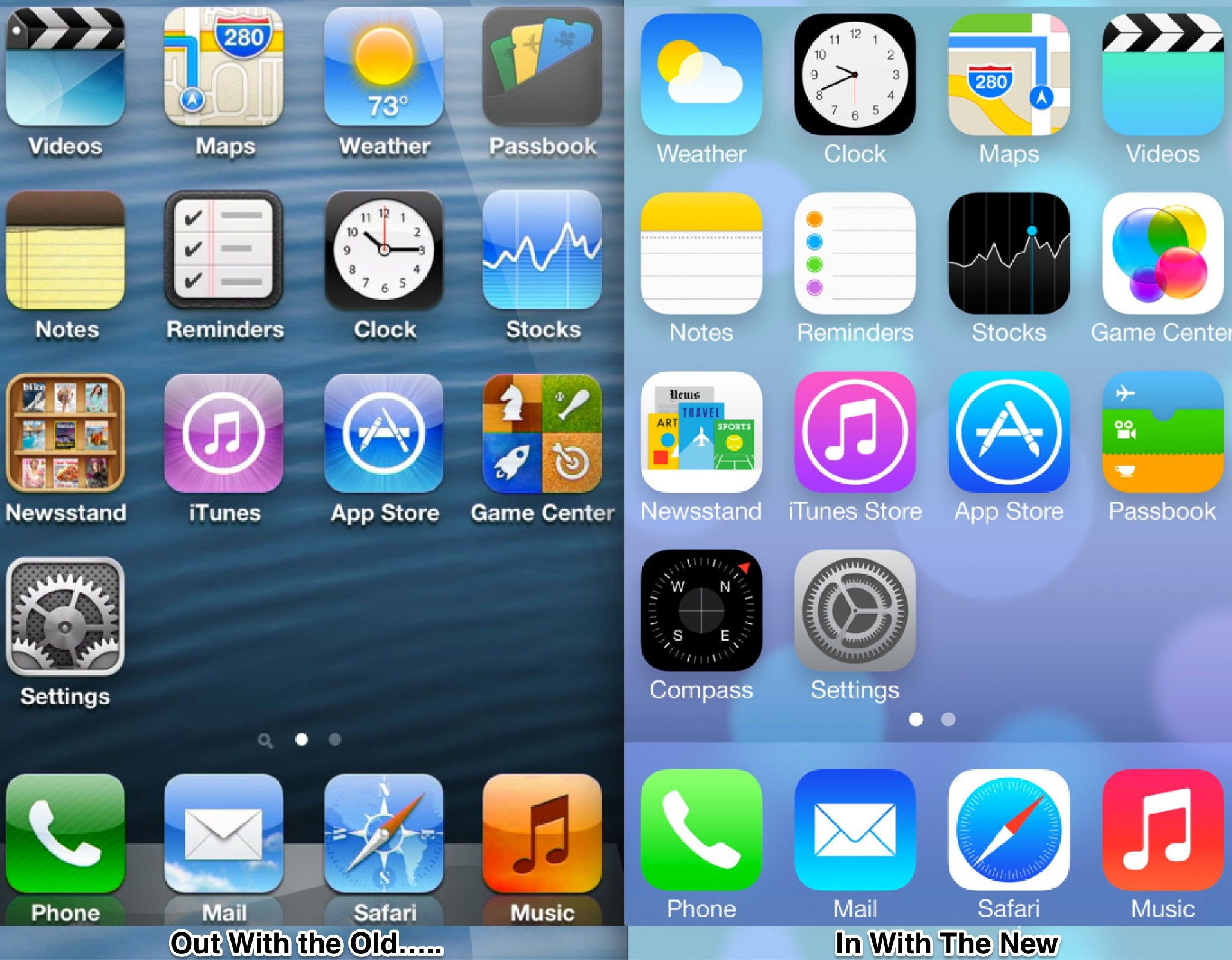 GearDiary Features You Will Love or Hate in iOS 7