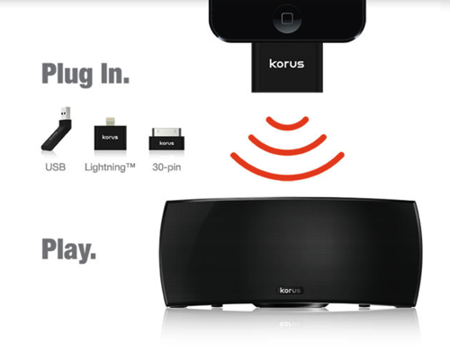 Speakers Movies and Streaming Video Home Tech Audio Visual Gear   Speakers Movies and Streaming Video Home Tech Audio Visual Gear