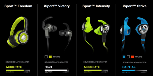 Monster iSport Headphones | Monster® Products