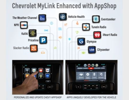 ChevroletAppShop