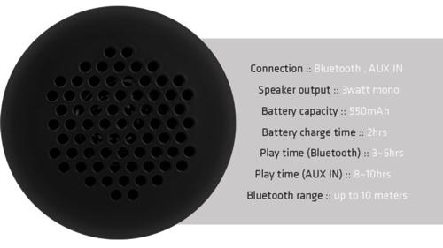 Earjax Echo Wireless Bluetooth Speaker | BodyGuardz