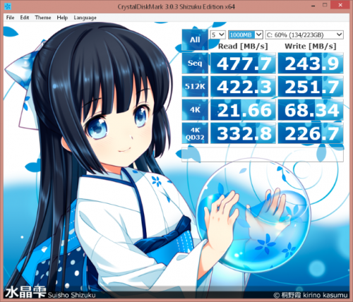 CrystalDiskMark Shizuku