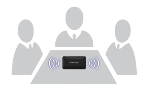Esquire Mini | Ultra slim Superbly crafted portable wireless speaker | Harman Kardon US