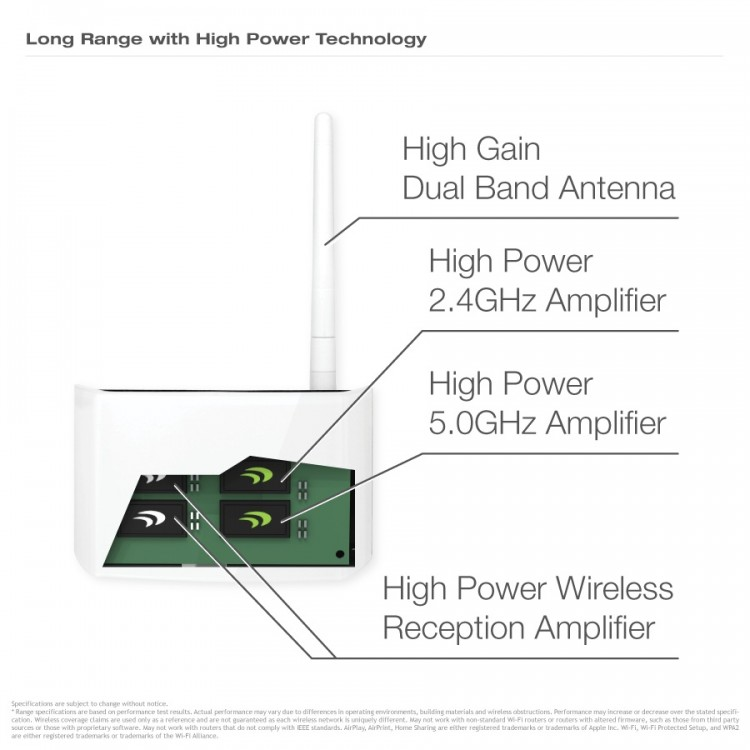 Amped Wireless' REC15A High Power Wi-Fi Range Extender Review