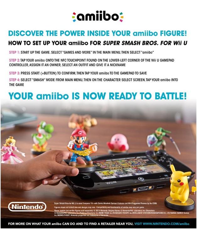 GearDiary Nintendo Amiibo Character Update