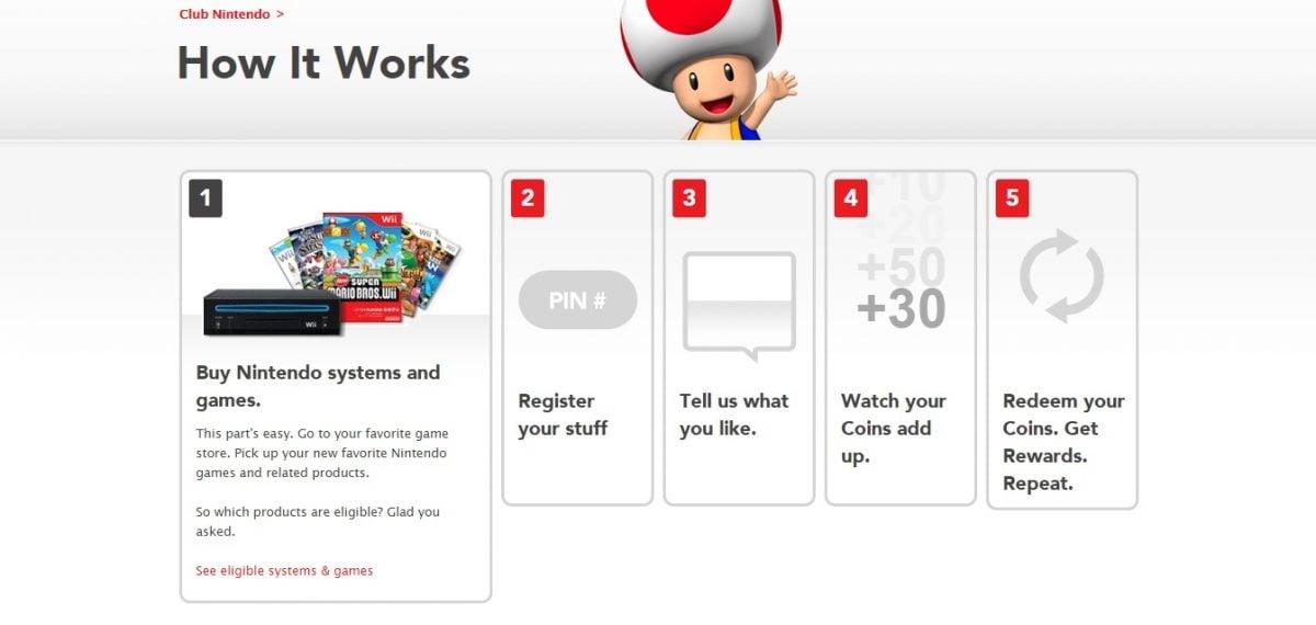 GearDiary Club Nintendo Closing Up Shop; New Program Coming