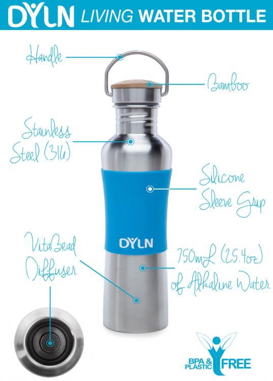 641f0e7503 DYLN Living Water Bottle Creates pH Balanced Water On The Go!