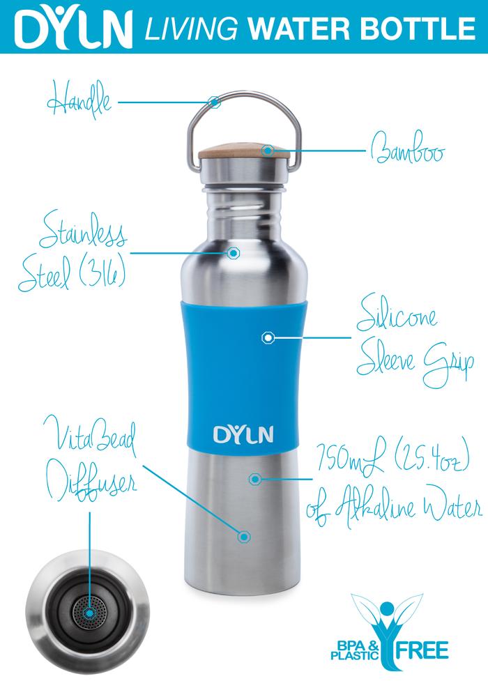 Kickstarter Health Tech