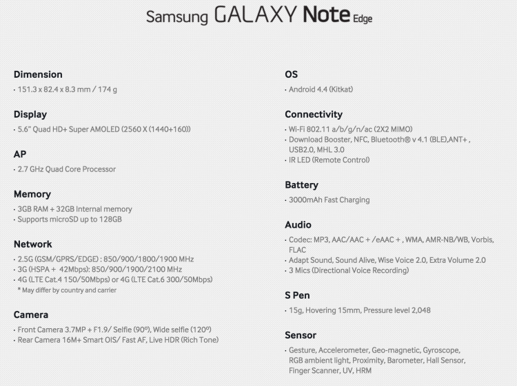 Samsung Galaxy Note Edge Specs