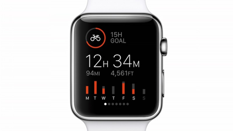 Watches iPhone Apps