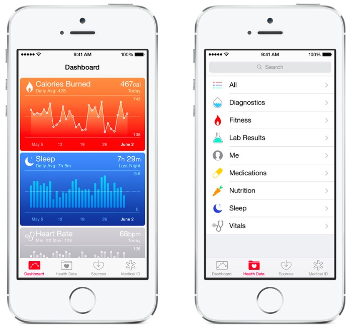 GearDiary What's the Future of Outside Companies and Apple's HealthKit?