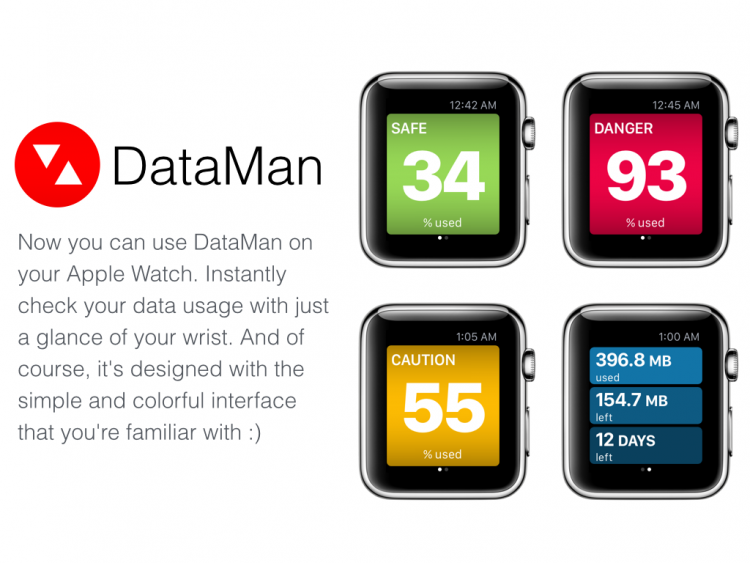 DataMan's Data Monitoring App is Apple Watch Ready