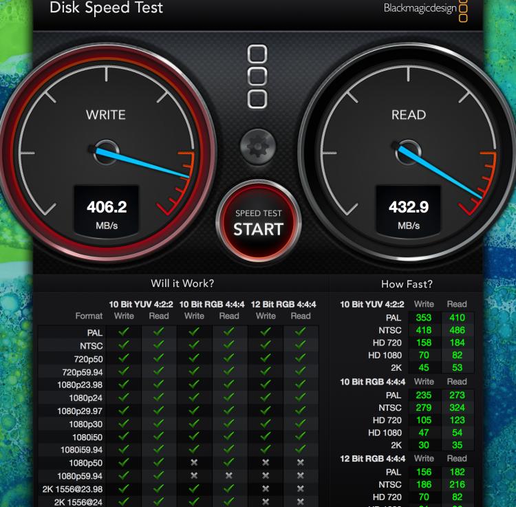 Brinell SSD EVO Results